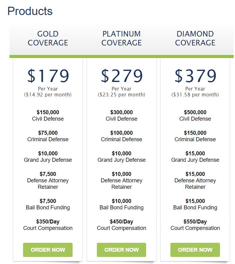conifer_price_chart-1746883