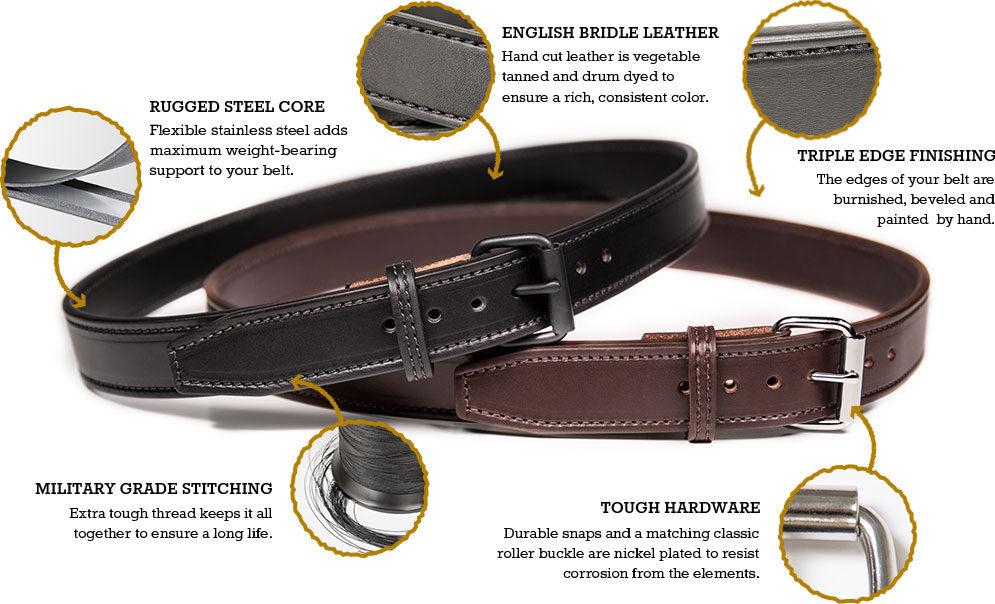 best-gun-belt-material-6605006